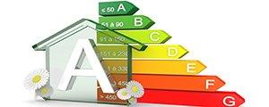 L'Éco-prêt à taux zéro version 2015