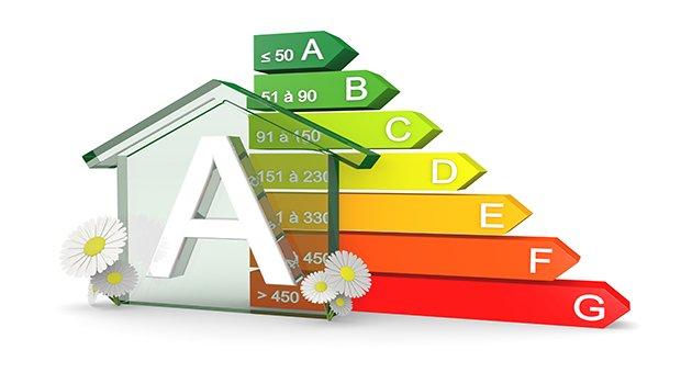 La performance énergétique booste le prix des logements !